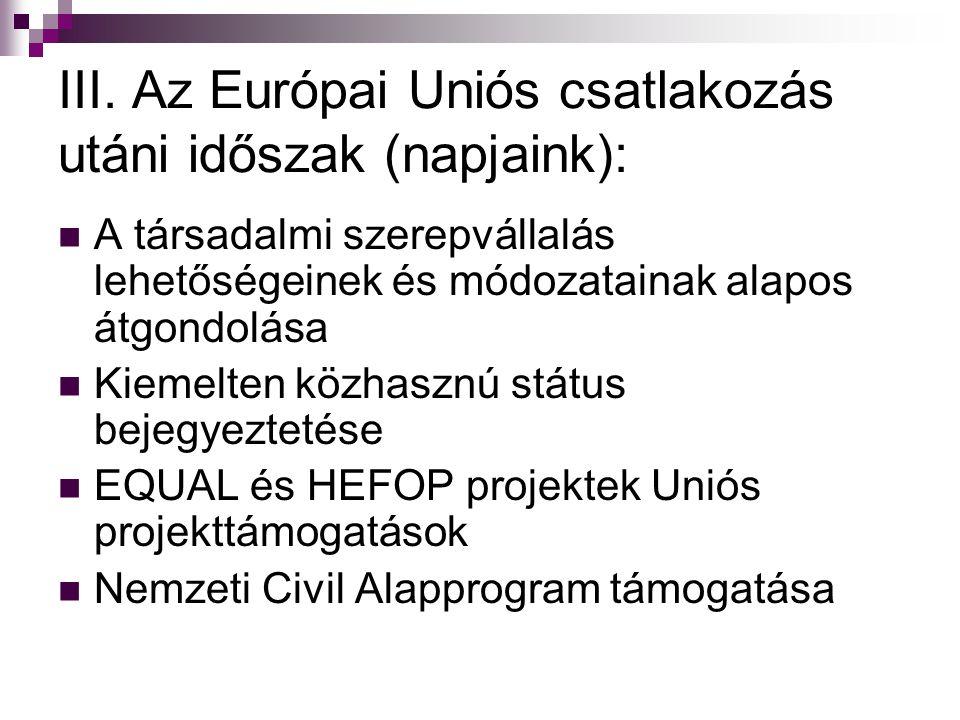 III. Az Európai Uniós csatlakozás utáni időszak (napjaink): A társadalmi szerepvállalás lehetőségeinek és módozatainak alapos átgondolása Kiemelten kö