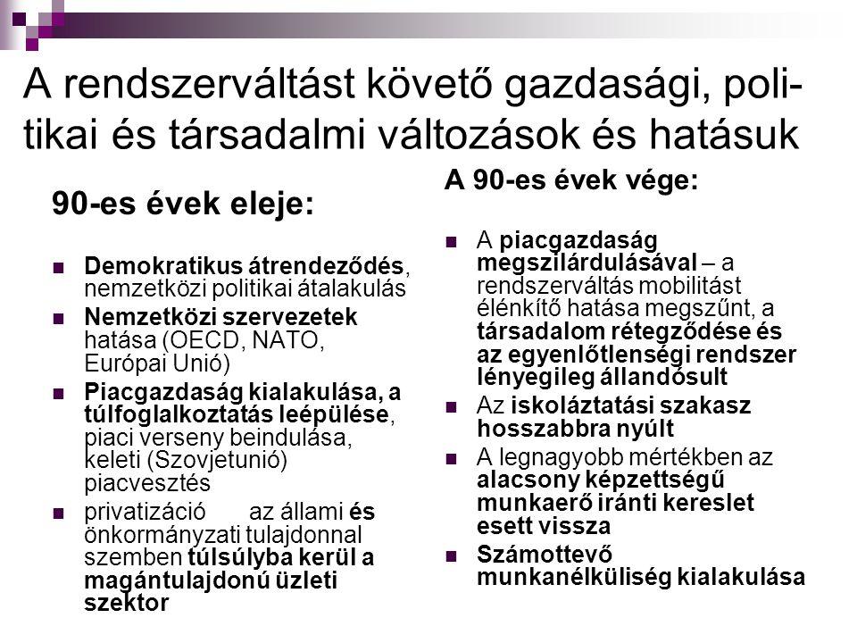 """Az iskolarendszerű felnőttképzés a rendszerváltást követő évek Magyarországán 90-es évek: A tankötelezettség kitolódása, új tartalmak NAT, kerettantervek A """"vállalkozó iskola megjelenése Demográfiai csökkenés, javuló iskolázottsági mutatók A munkanélküliség megjelenése és a munkerőpiaci képzések súlyának növekedése A felnőttképzés piaci jellegének előtérbe kerülése, diverzifikáció A gazdasági társaságok megjelenése a képzési piacon A vállalati képzőhelyek megszűnése és átalakulása Az általános felnőttképzés háttérbe szorulása A távoktatás szerepének erősödése A politikai képző funkció tartalmának megváltozása A népfőiskolai rendszer feléledése a LLL felértékelődése"""