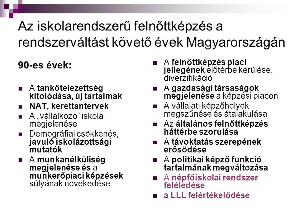 Az iskolarendszerű felnőttképzés a rendszerváltást követő évek Magyarországán 90-es évek: A tankötelezettség kitolódása, új tartalmak NAT, kerettanter