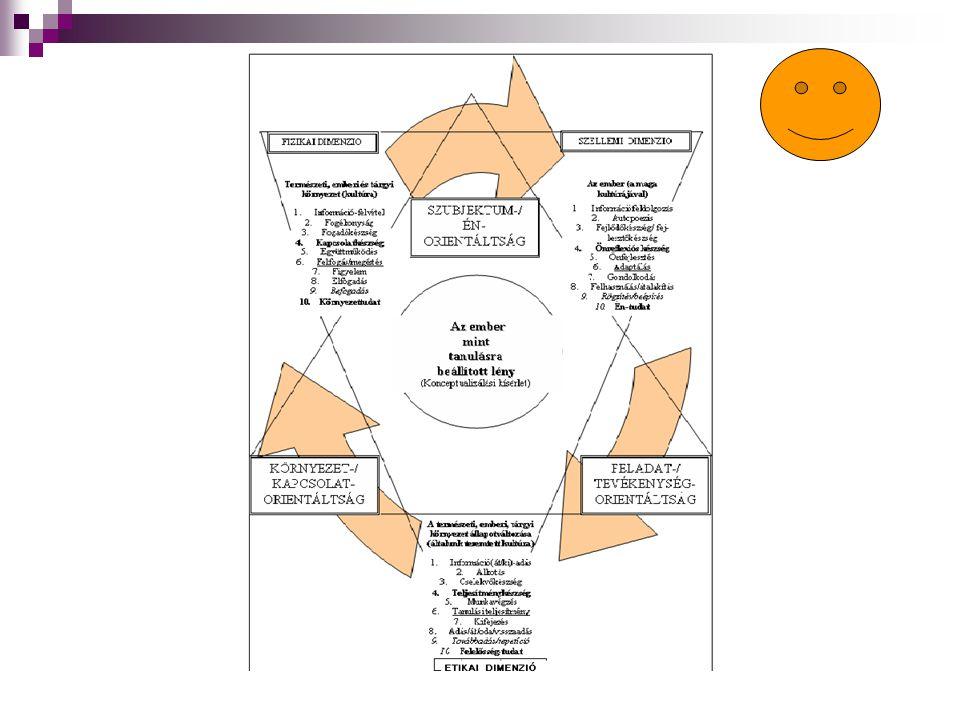 Az ember mentális (testi-lelki- szellemi) egyensúlya és tanulás