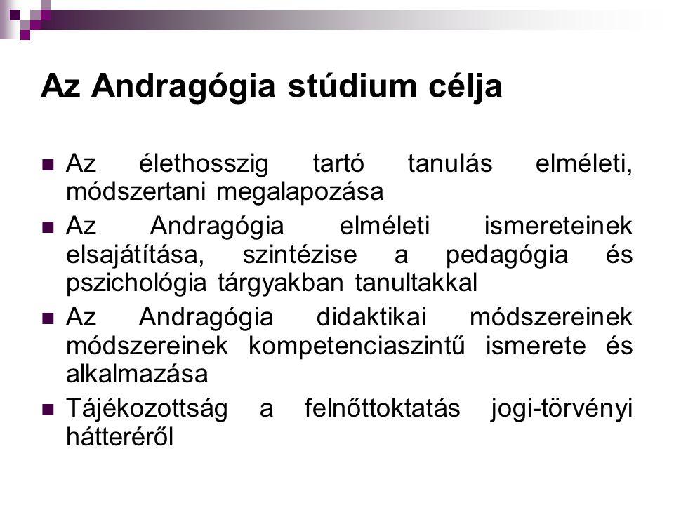 Andragógia tematikája Az andragógia kialakulása, színterei, ágazatai. A felnőttkor jellemzői, sajátos tanulási motivációi, csoportdinamikai szempontja