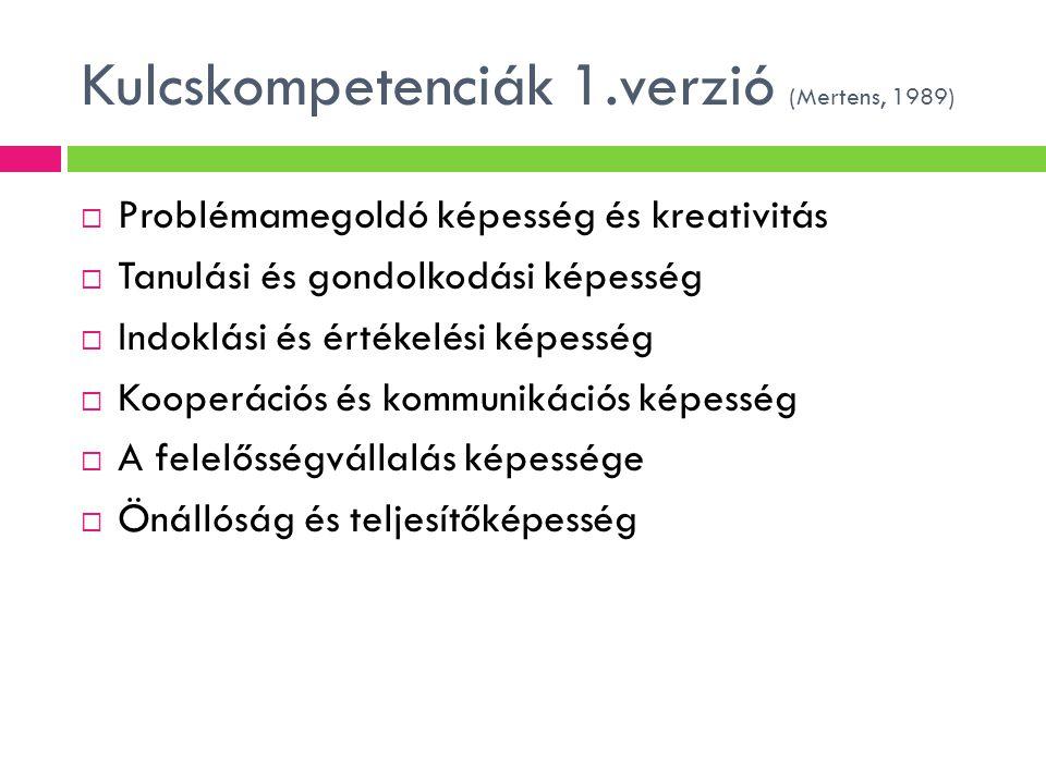 Kulcskompetenciák 2.