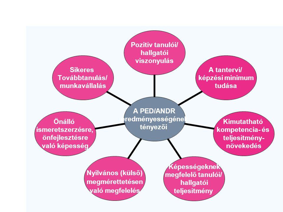 A PED/ANDR eredményességének tényezői Pozitív tanulói/ hallgatói viszonyulás A tantervi/ képzési minimum tudása Kimutatható kompetencia- és teljesítmé