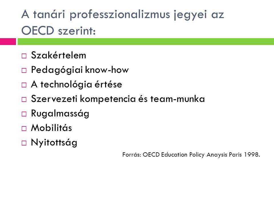 A tanári professzionalizmus jegyei az OECD szerint:  Szakértelem  Pedagógiai know-how  A technológia értése  Szervezeti kompetencia és team-munka