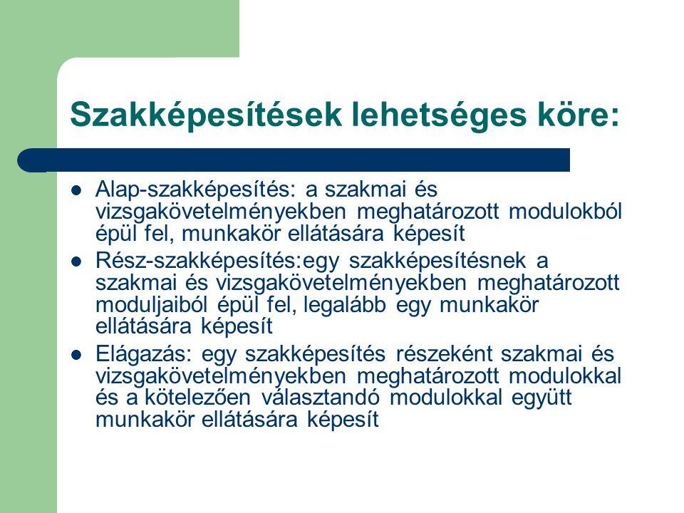 2011.02.21-03.11.szóbeli meghallgatások az ált. felvételi eljárás keretében 2011.03.16.