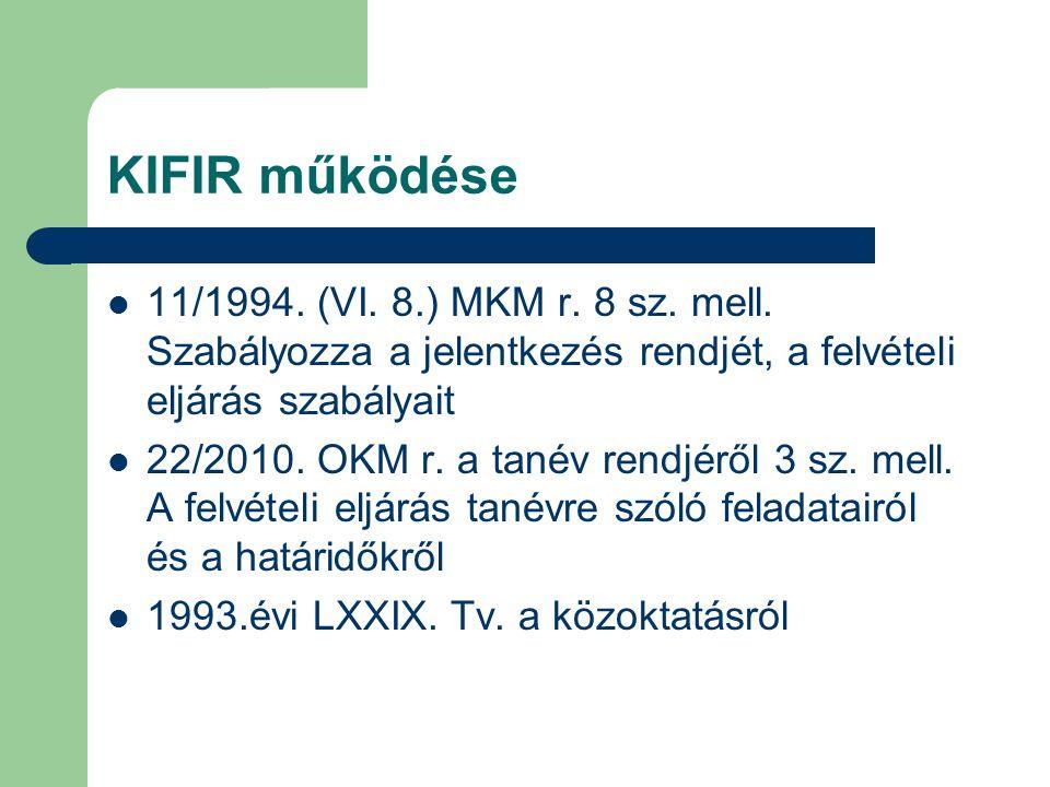 KIFIR működése 11/1994. (VI. 8.) MKM r. 8 sz. mell.