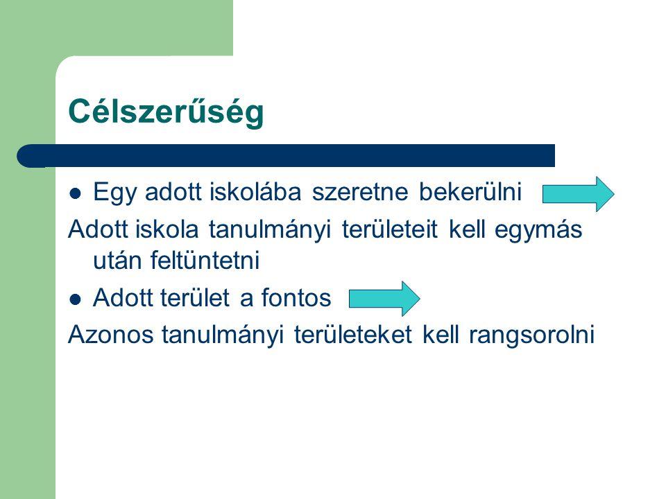 Határidők: 2011.01.22.10 óra egységes írásbeli felvételi vizsga 2010.01.27.