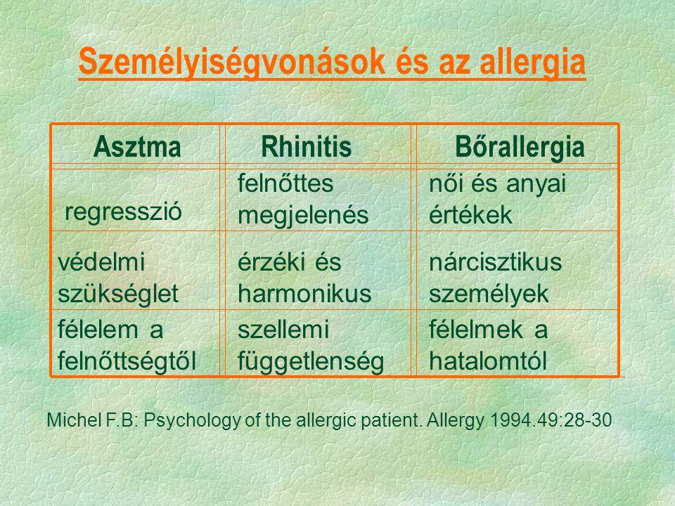 AsztmaRhinitisBőrallergia regresszió védelmi szükséglet félelem a felnőttségtől felnőttes megjelenés érzéki és harmonikus szellemi függetlenség női és