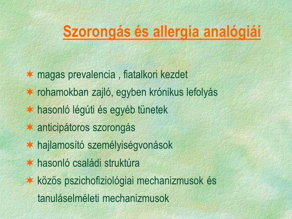 Szorongás és allergia analógiái  magas prevalencia, fiatalkori kezdet  rohamokban zajló, egyben krónikus lefolyás  hasonló légúti és egyéb tünetek