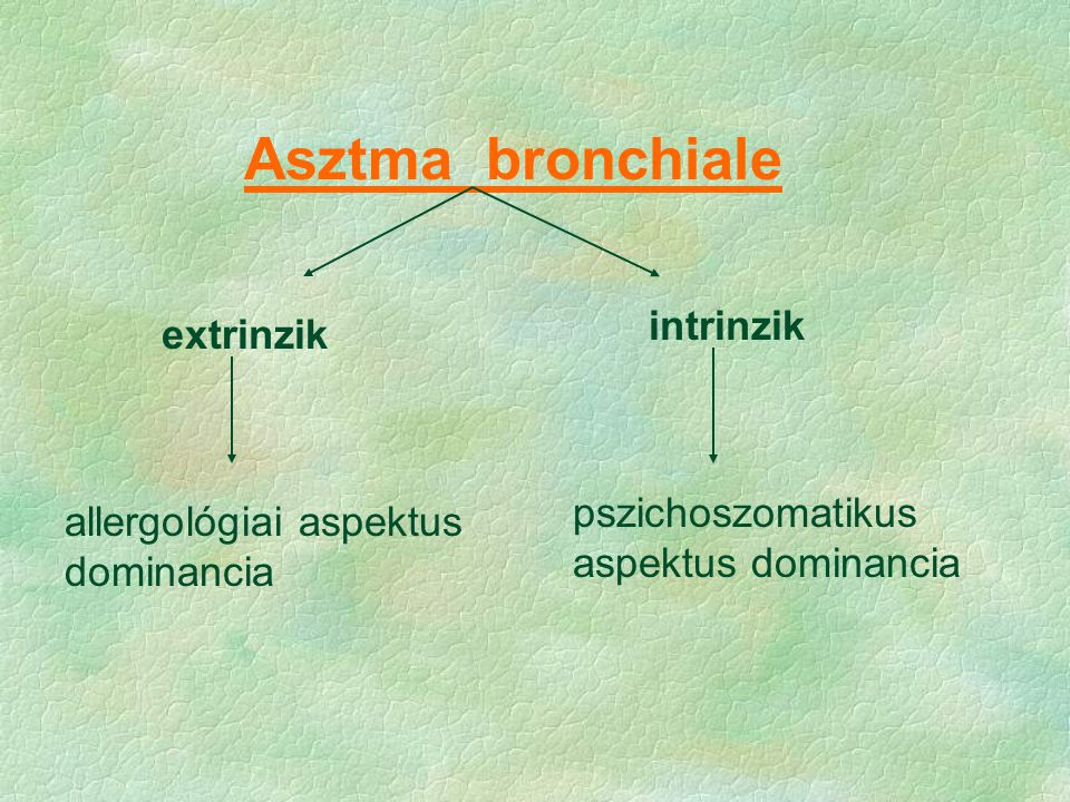 Asztma bronchiale extrinzik intrinzik allergológiai aspektus dominancia pszichoszomatikus aspektus dominancia