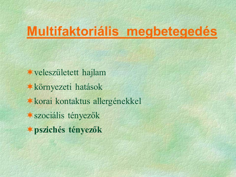 Multifaktoriális megbetegedés  veleszületett hajlam  környezeti hatások  korai kontaktus allergénekkel  szociális tényezők  pszichés tényezők