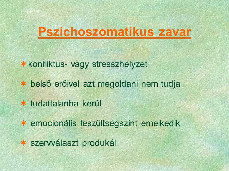 Pszichoszomatikus zavar  konfliktus- vagy stresszhelyzet  belső erőivel azt megoldani nem tudja  tudattalanba kerül  emocionális feszültségszint e