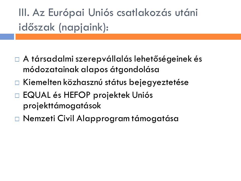 III. Az Európai Uniós csatlakozás utáni időszak (napjaink):  A társadalmi szerepvállalás lehetőségeinek és módozatainak alapos átgondolása  Kiemelte