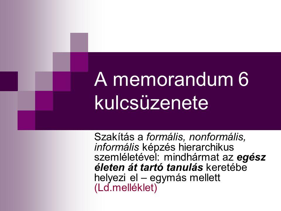 A memorandum 6 kulcsüzenete Szakítás a formális, nonformális, informális képzés hierarchikus szemléletével: mindhármat az egész életen át tartó tanulá