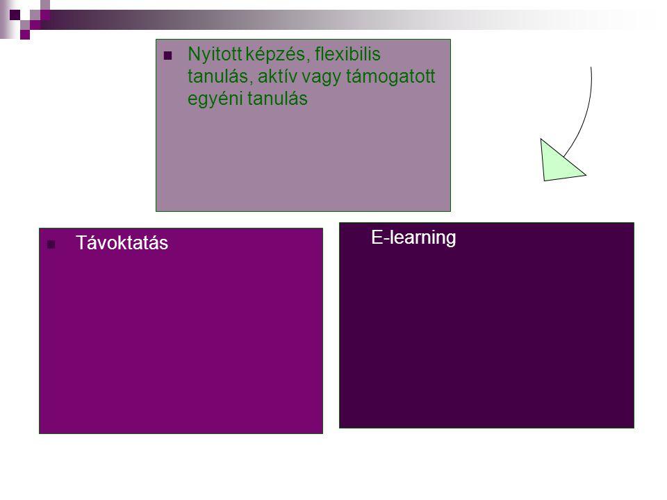 Nyitott képzés, flexibilis tanulás, aktív vagy támogatott egyéni tanulás E-learning Távoktatás