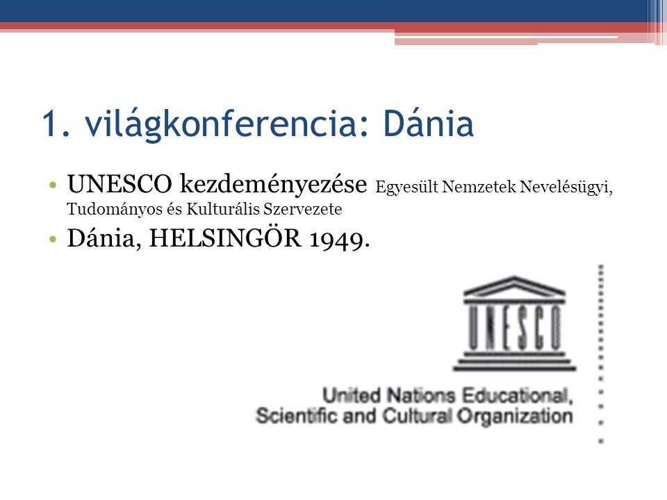 1. világkonferencia: Dánia UNESCO kezdeményezése Egyesült Nemzetek Nevelésügyi, Tudományos és Kulturális Szervezete Dánia, HELSINGÖR 1949.