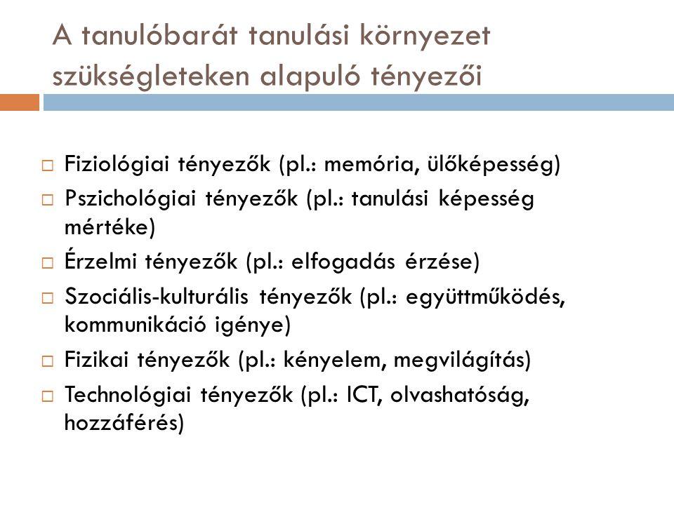 A tanulóbarát tanulási környezet szükségleteken alapuló tényezői  Fiziológiai tényezők (pl.: memória, ülőképesség)  Pszichológiai tényezők (pl.: tanulási képesség mértéke)  Érzelmi tényezők (pl.: elfogadás érzése)  Szociális-kulturális tényezők (pl.: együttműködés, kommunikáció igénye)  Fizikai tényezők (pl.: kényelem, megvilágítás)  Technológiai tényezők (pl.: ICT, olvashatóság, hozzáférés)