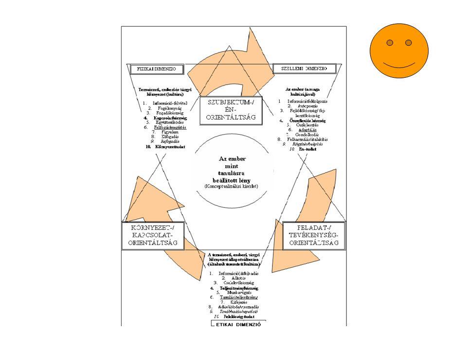 Az ember mentális (testi-lelki-szellemi) egyensúlya és a tanulás