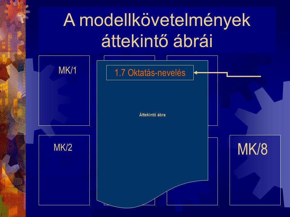 1. Rendszerfejlesztési Kézikönyv