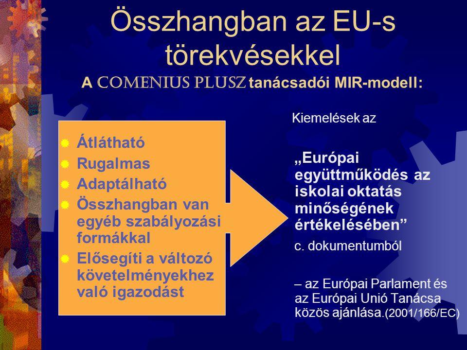 """Összhangban az EU-s törekvésekkel Kiemelések az """"Európai együttműködés az iskolai oktatás minőségének értékelésében c."""