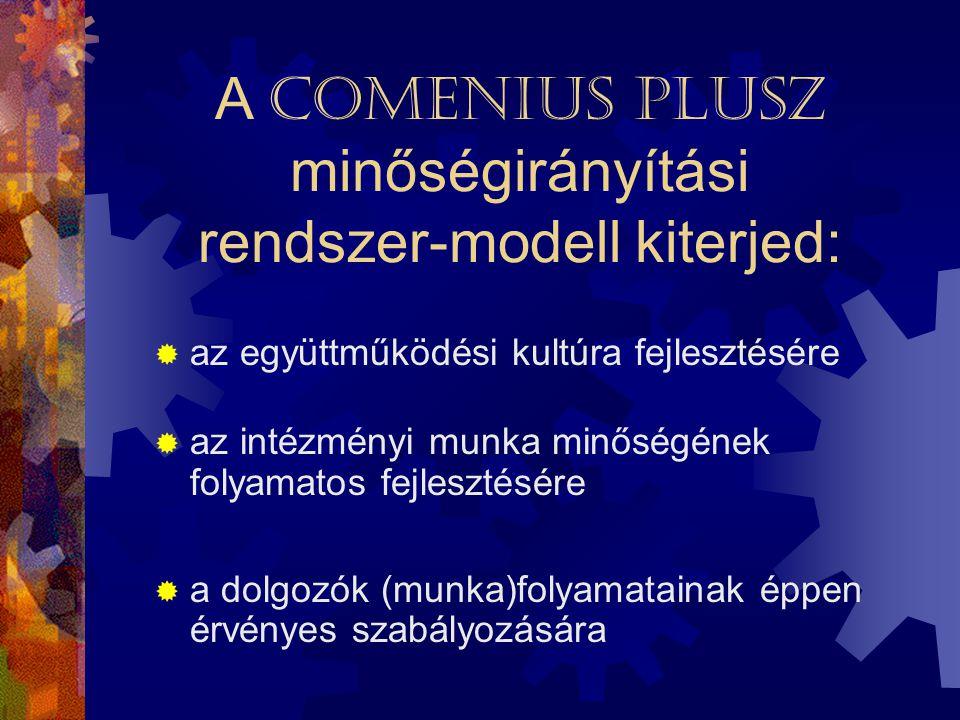 A Comenius plusz minőségirányítási rendszer-modell kiterjed:  az együttműködési kultúra fejlesztésére  az intézményi munka minőségének folyamatos fejlesztésére  a dolgozók (munka)folyamatainak éppen érvényes szabályozására