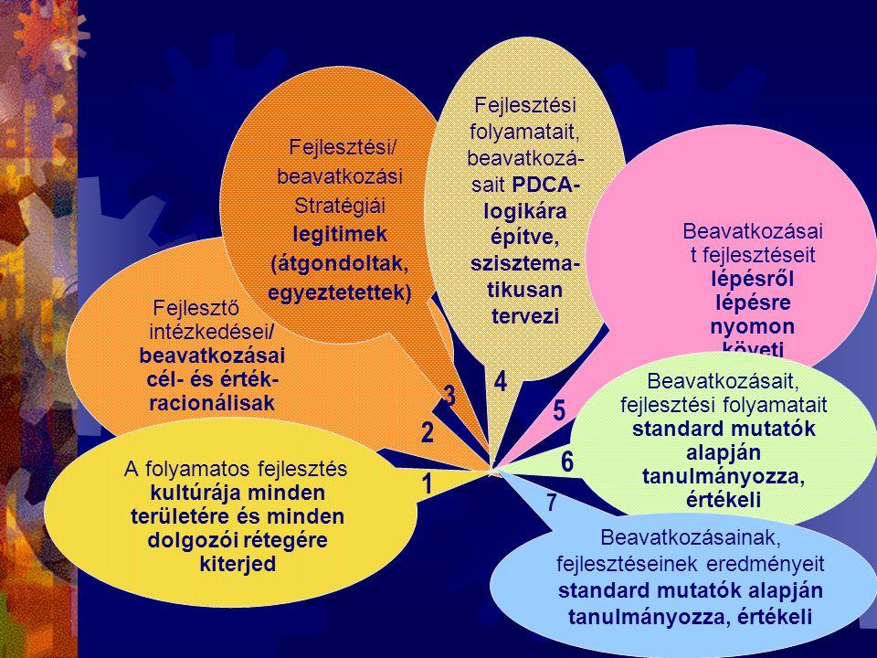 Miért lenne jó a felhasználók széles köre számára a Comenius plusz minőségirányítási rendszer- modell?