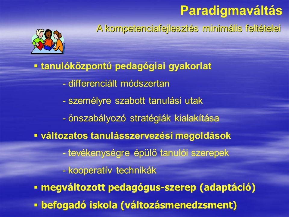 Paradigmaváltás  tanulóközpontú pedagógiai gyakorlat - differenciált módszertan - személyre szabott tanulási utak - önszabályozó stratégiák kialakítása  változatos tanulásszervezési megoldások - tevékenységre épülő tanulói szerepek - kooperatív technikák  megváltozott pedagógus-szerep (adaptáció)  befogadó iskola (változásmenedzsment) A kompetenciafejlesztés minimális feltételei