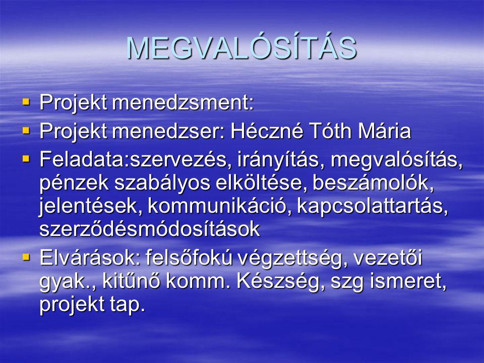 MEGVALÓSÍTÁS  Projekt menedzsment:  Projekt menedzser: Héczné Tóth Mária  Feladata:szervezés, irányítás, megvalósítás, pénzek szabályos elköltése, beszámolók, jelentések, kommunikáció, kapcsolattartás, szerződésmódosítások  Elvárások: felsőfokú végzettség, vezetői gyak., kitűnő komm.