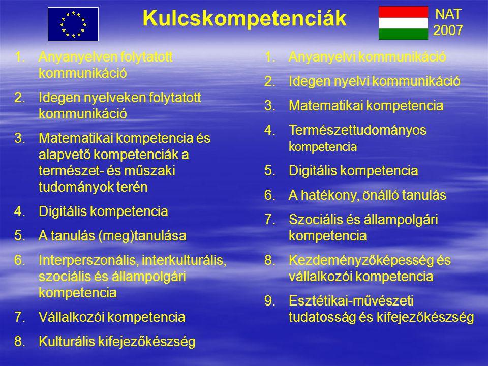 1.Anyanyelven folytatott kommunikáció 2.Idegen nyelveken folytatott kommunikáció 3.Matematikai kompetencia és alapvető kompetenciák a természet- és műszaki tudományok terén 4.Digitális kompetencia 5.A tanulás (meg)tanulása 6.Interperszonális, interkulturális, szociális és állampolgári kompetencia 7.Vállalkozói kompetencia 8.Kulturális kifejezőkészség Kulcskompetenciák 1.Anyanyelvi kommunikáció 2.Idegen nyelvi kommunikáció 3.Matematikai kompetencia 4.Természettudományos kompetencia 5.Digitális kompetencia 6.A hatékony, önálló tanulás 7.Szociális és állampolgári kompetencia 8.Kezdeményzőképesség és vállalkozói kompetencia 9.Esztétikai-művészeti tudatosság és kifejezőkészség NAT 2007