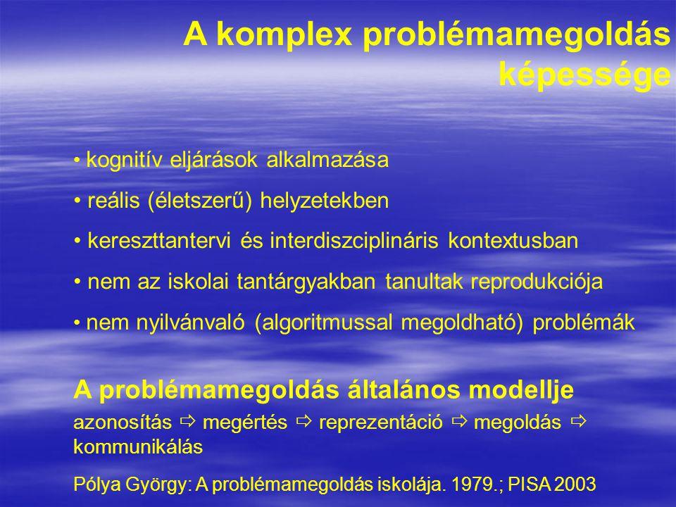 kognitív eljárások alkalmazása reális (életszerű) helyzetekben kereszttantervi és interdiszciplináris kontextusban nem az iskolai tantárgyakban tanultak reprodukciója nem nyilvánvaló (algoritmussal megoldható) problémák A komplex problémamegoldás képessége A problémamegoldás általános modellje azonosítás  megértés  reprezentáció  megoldás  kommunikálás Pólya György: A problémamegoldás iskolája.