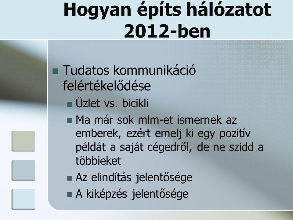Hogyan építs hálózatot 2012-ben Tudatos kommunikáció felértékelődése Üzlet vs. bicikli Ma már sok mlm-et ismernek az emberek, ezért emelj ki egy pozit