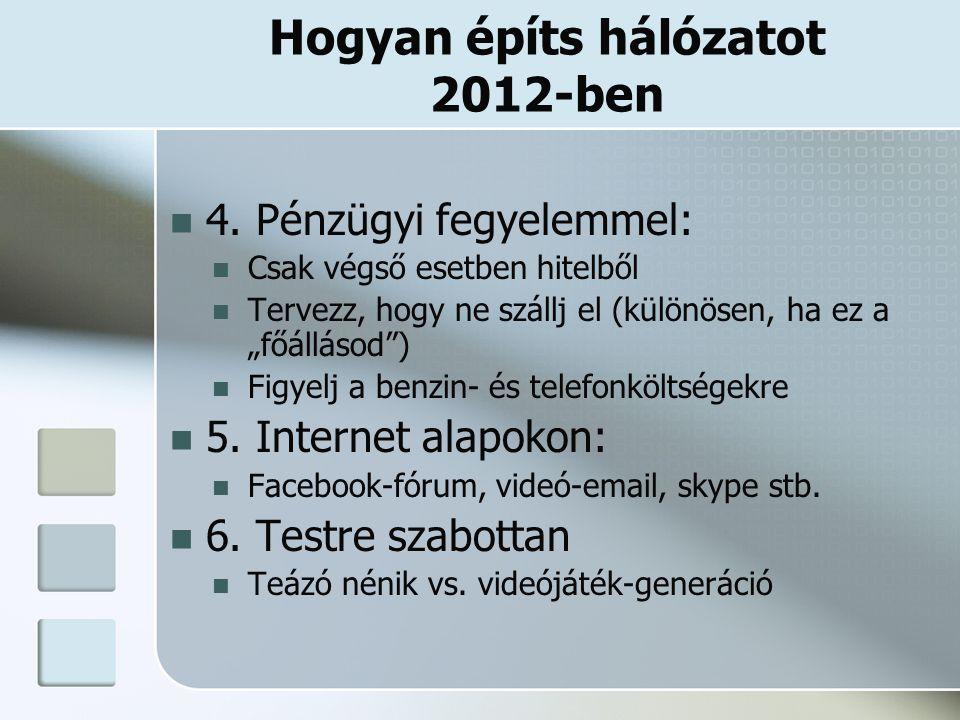 Hogyan építs hálózatot 2012-ben 7.