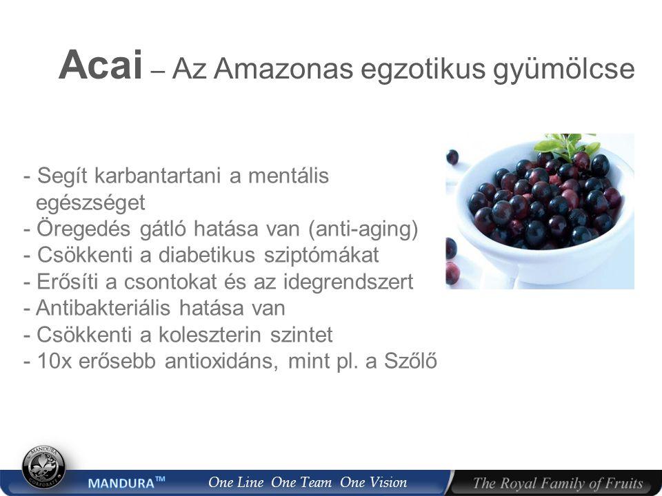 One Line One Team One Vision Acai – Az Amazonas egzotikus gyümölcse - Segít karbantartani a mentális egészséget - Öregedés gátló hatása van (anti-aging) - Csökkenti a diabetikus sziptómákat - Erősíti a csontokat és az idegrendszert - Antibakteriális hatása van - Csökkenti a koleszterin szintet - 10x erősebb antioxidáns, mint pl.