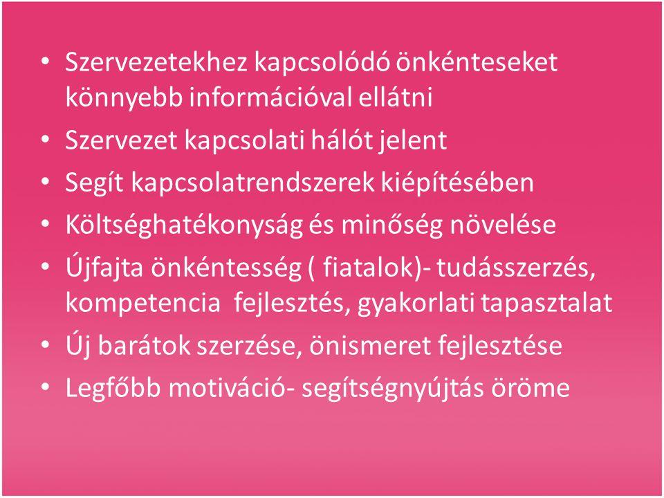 Szervezetekhez kapcsolódó önkénteseket könnyebb információval ellátni Szervezet kapcsolati hálót jelent Segít kapcsolatrendszerek kiépítésében Költséghatékonyság és minőség növelése Újfajta önkéntesség ( fiatalok)- tudásszerzés, kompetencia fejlesztés, gyakorlati tapasztalat Új barátok szerzése, önismeret fejlesztése Legfőbb motiváció- segítségnyújtás öröme