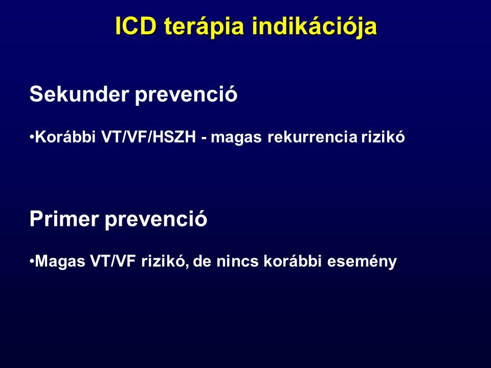 ICD terápia indikációja Sekunder prevenció Korábbi VT/VF/HSZH - magas rekurrencia rizikó Primer prevenció Magas VT/VF rizikó, de nincs korábbi esemény