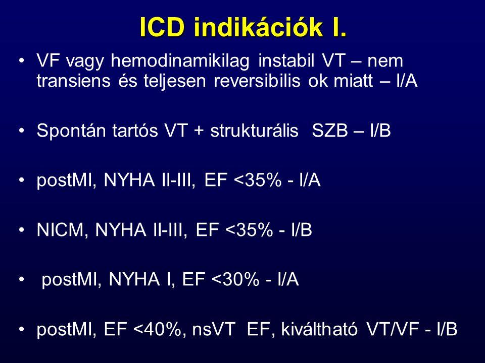 ICD indikációk I. VF vagy hemodinamikilag instabil VT – nem transiens és teljesen reversibilis ok miatt – I/A Spontán tartós VT + strukturális SZB – I