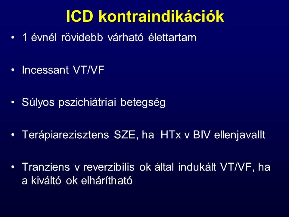 ICD kontraindikációk 1 évnél rövidebb várható élettartam Incessant VT/VF Súlyos pszichiátriai betegség Terápiarezisztens SZE, ha HTx v BIV ellenjavall