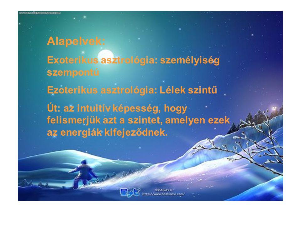 Alapelvek: Exoterikus asztrológia: személyiség szempontú Ezoterikus asztrológia: Lélek szintű Út: az intuitív képesség, hogy felismerjük azt a szintet, amelyen ezek az energiák kifejeződnek.