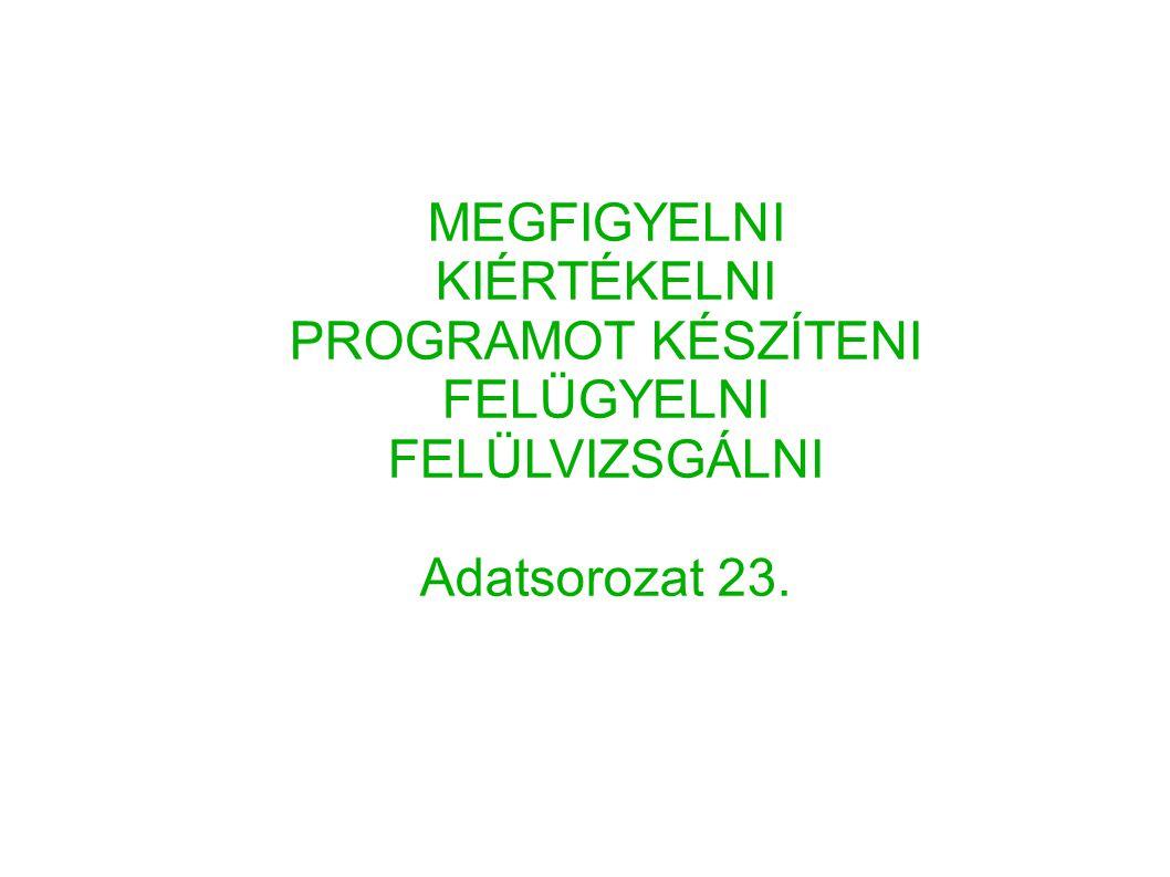 MEGFIGYELNI KIÉRTÉKELNI PROGRAMOT KÉSZÍTENI FELÜGYELNI FELÜLVIZSGÁLNI Adatsorozat 23.