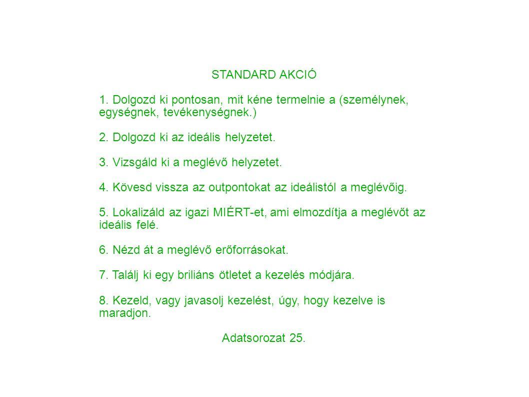 STANDARD AKCIÓ 1.