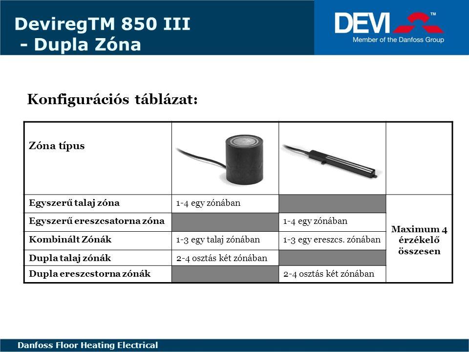 FLOOR HEATING - ELECTRIC FLOOR HEATING ELECTRICAL Danfoss Floor Heating Electrical Bekötési rajz Riasztás 250V~2A A rendszer 250V~15A B rendszer 250V~15A Itt történtek változtatások DeviregTM 850 III