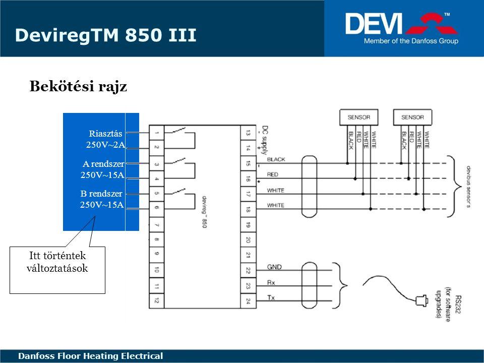 FLOOR HEATING - ELECTRIC FLOOR HEATING ELECTRICAL Danfoss Floor Heating Electrical Összehasonlítások GyártóDanfossEberleTekmar TípusDevireg TM 850 IIIEM 524D1750 Euro ár, érzékelővel573,- (2 érzékelő)864,-1267,- Gyártás helyeDenmarkGermany FeszültségTrafó: 180-250 VAC, 50/60 Hz D850: 18-26 VDC AC 250 V +10% / -15%, 50/60 Hz 230V +6/-6%, 50 Hz 24V~, ±6% Fogyasztás, Watt Devireg™ 850 Csatorna érzékelő Talaj érzékelő Max.