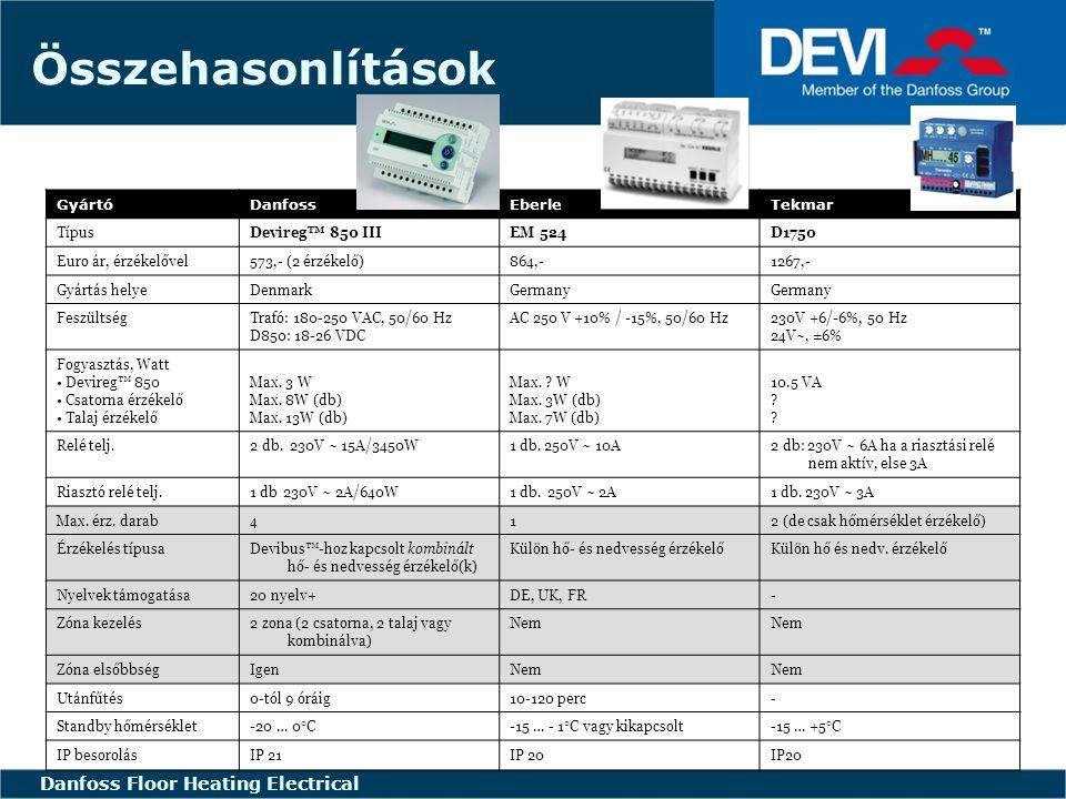 FLOOR HEATING - ELECTRIC FLOOR HEATING ELECTRICAL Danfoss Floor Heating Electrical Összehasonlítások GyártóDanfossTYCO TípusDevireg TM 850 IIIVIA-DU-20 Euro ár, érzékelővel573,- (2 sensors)694,- Gyártás helyeDenmark.