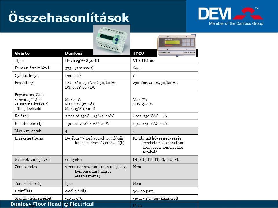 FLOOR HEATING - ELECTRIC FLOOR HEATING ELECTRICAL Danfoss Floor Heating Electrical Összehasonlítások GyártóDanfossTYCO TípusDevireg TM 850 IIIVIA-DU-2