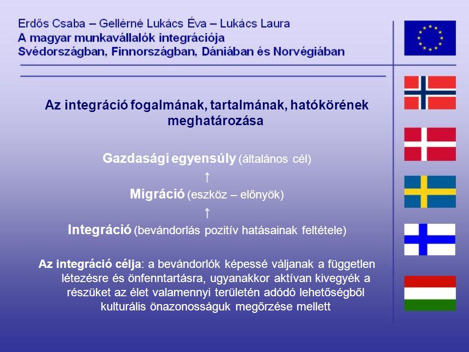 Az integráció fogalmának, tartalmának, hatókörének meghatározása Gazdasági egyensúly (általános cél)↑ Migráció (eszköz – előnyök)↑ Integráció (bevándorlás pozitív hatásainak feltétele) Az integráció célja: a bevándorlók képessé váljanak a független létezésre és önfenntartásra, ugyanakkor aktívan kivegyék a részüket az élet valamennyi területén adódó lehetőségből kulturális önazonosságuk megőrzése mellett