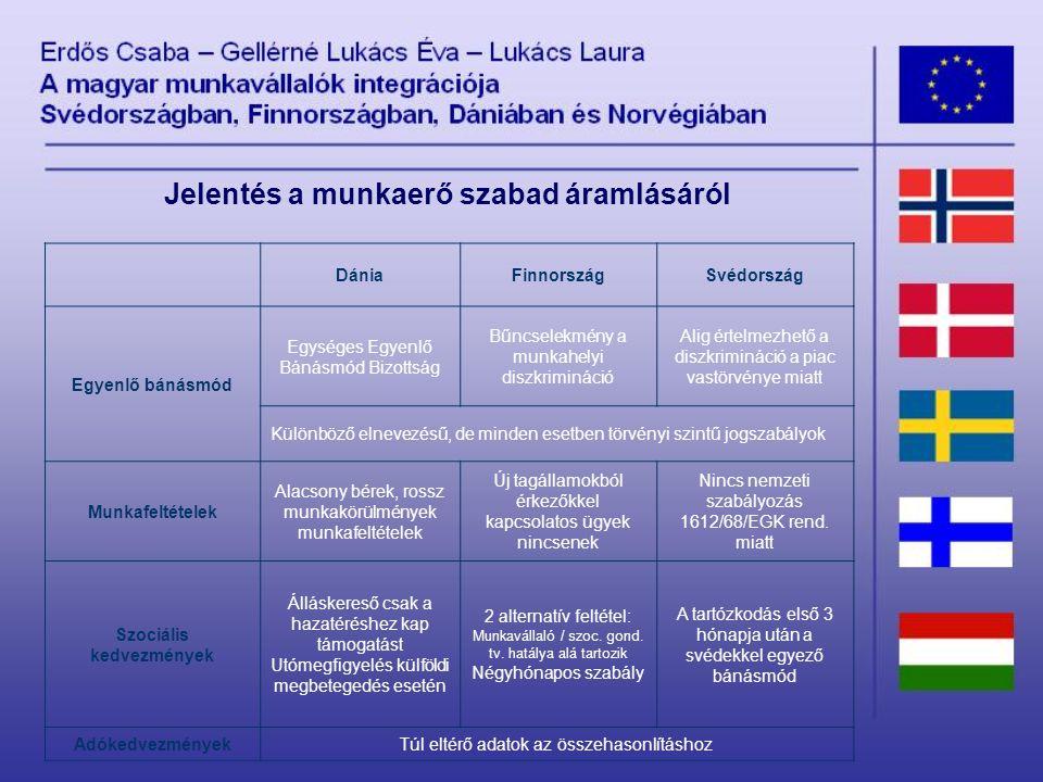 DániaFinnországSvédország Egyenlő bánásmód Egységes Egyenlő Bánásmód Bizottság Bűncselekmény a munkahelyi diszkrimináció Alig értelmezhető a diszkrimináció a piac vastörvénye miatt Különböző elnevezésű, de minden esetben törvényi szintű jogszabályok Munkafeltételek Alacsony bérek, rossz munkakörülmények munkafeltételek Új tagállamokból érkezőkkel kapcsolatos ügyek nincsenek Nincs nemzeti szabályozás 1612/68/EGK rend.