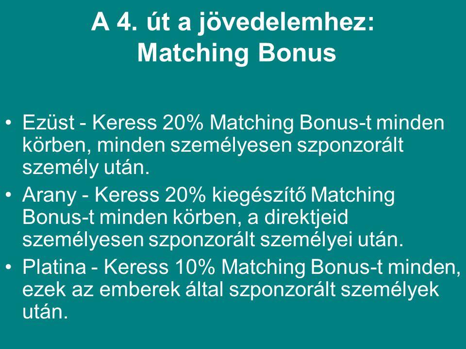 A 4. út a jövedelemhez: Matching Bonus Ezüst - Keress 20% Matching Bonus-t minden körben, minden személyesen szponzorált személy után. Arany - Keress
