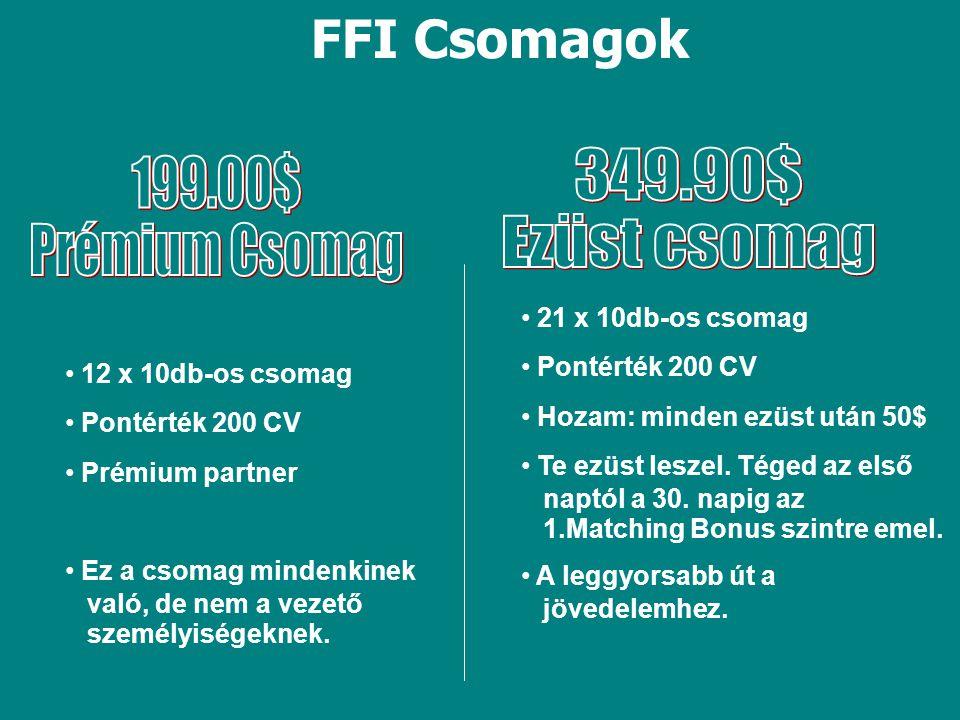 FFI Csomagok 12 x 10db-os csomag Pontérték 200 CV Prémium partner Ez a csomag mindenkinek való, de nem a vezető személyiségeknek.