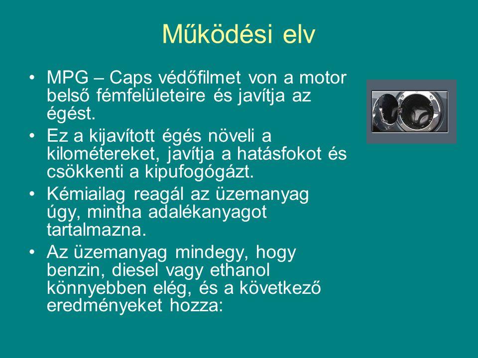 Működési elv MPG – Caps védőfilmet von a motor belső fémfelületeire és javítja az égést.
