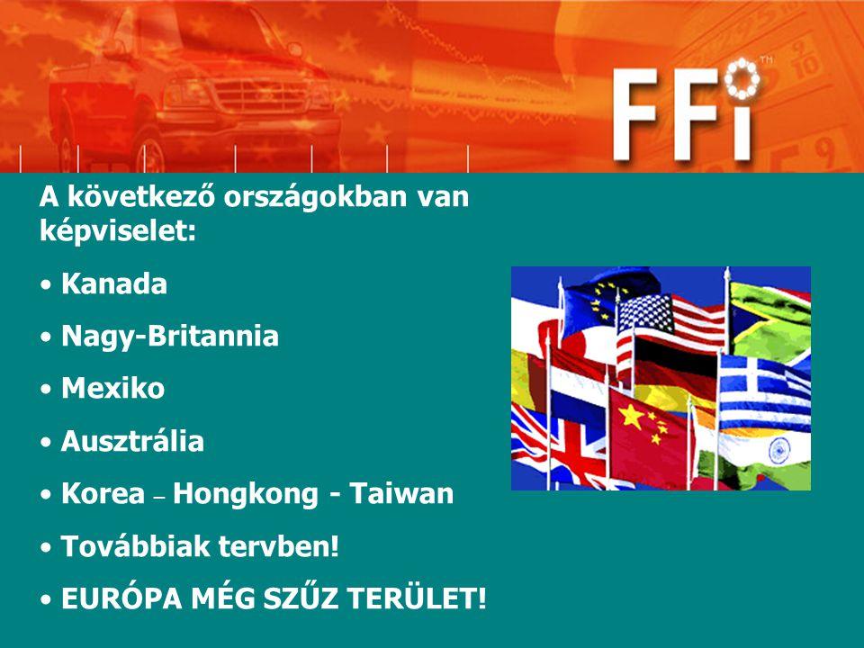 A következő országokban van képviselet: Kanada Nagy-Britannia Mexiko Ausztrália Korea – Hongkong - Taiwan Továbbiak tervben.